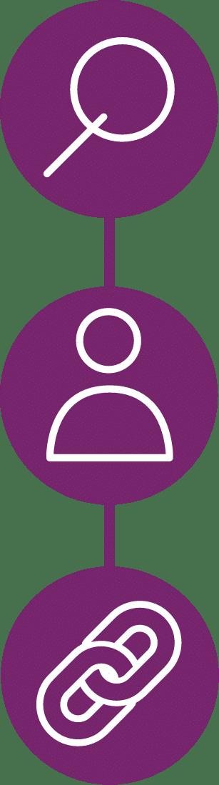 Dilo - Inbound Marketing