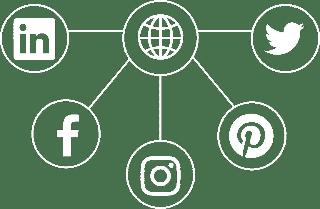 Dilo - Redes Sociales