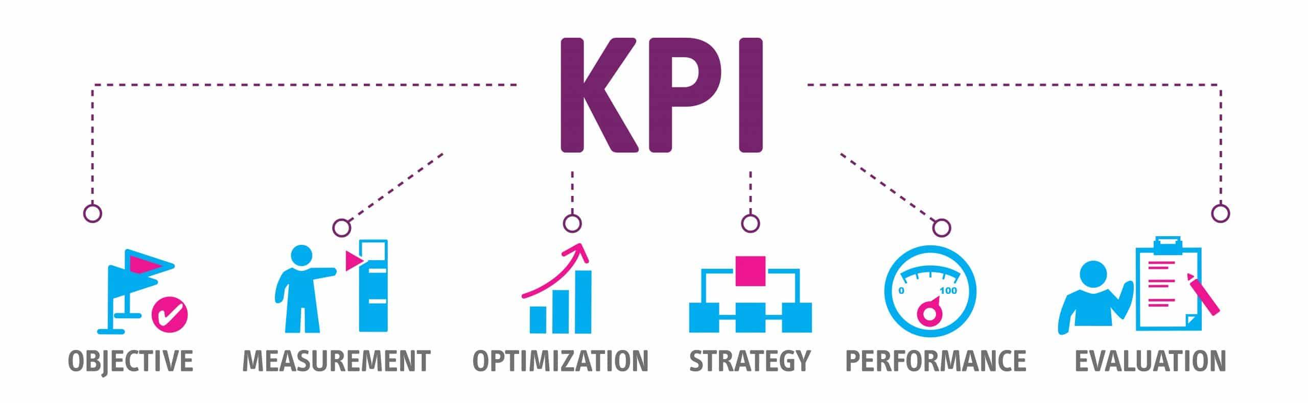 Kpis-01-scaled